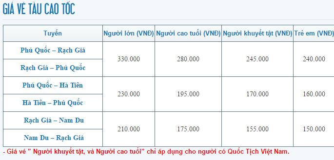 Giá tàu du lịch Phú Quốc