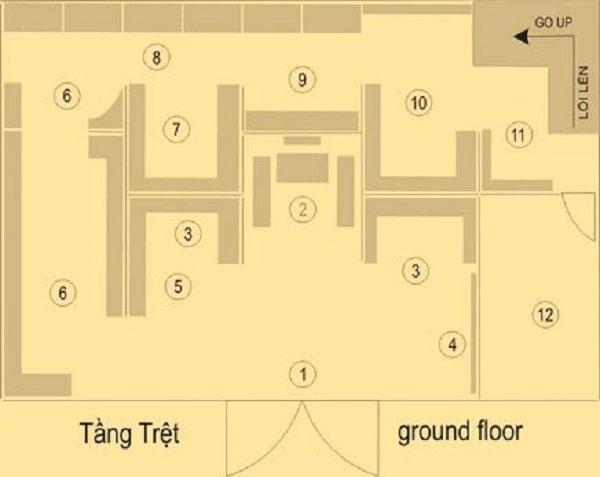 bản đồ tổng quan của bảo tàng